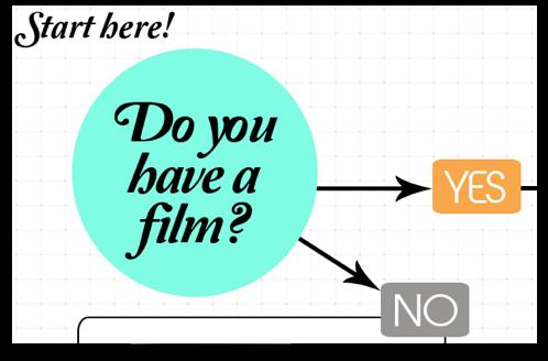 LES Film Fest flowchart